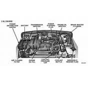 2005 Jeep Wrangler TJ 24L Engine Diagram