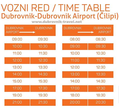 bus from dubrovnik to hvar town dubrovnik airport bus schedule