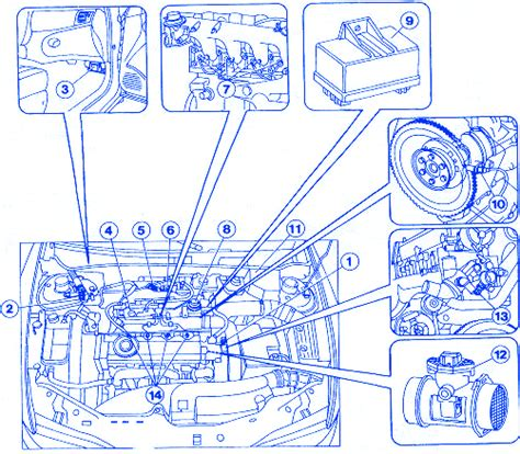 fiat bravo 100td 1997 engine electrical circuit wiring diagram