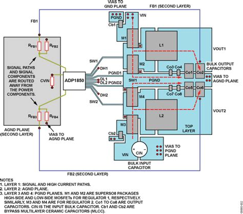 pcb layout guidelines pcb layout guidelines for power controllers autos post