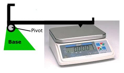 swing weight scale swingweight