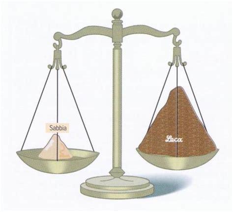 peso specifico della ghiaia geotecnica soluzioni leggere con argilla espansa leca i