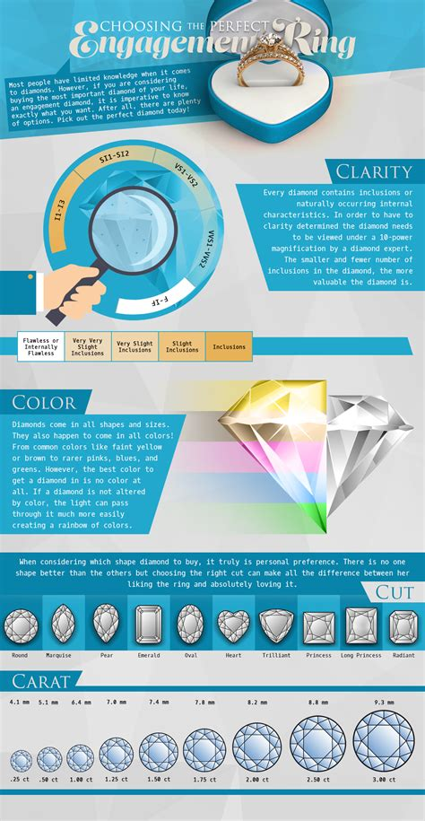 decorator pattern exles c great infographic exles designed for 2018 marketing 360 174