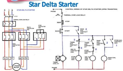wiring diagram delta starter y delta δ starter electrical engineering world