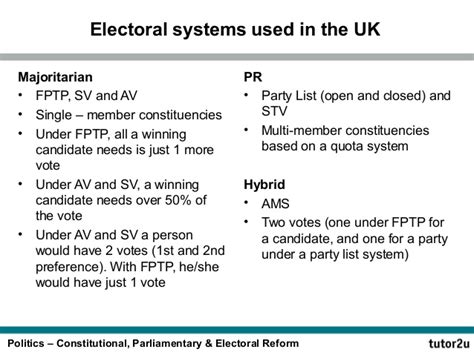 Electoral System In Uk Essay by As Constitutional Parliamentary And Electoral Reform