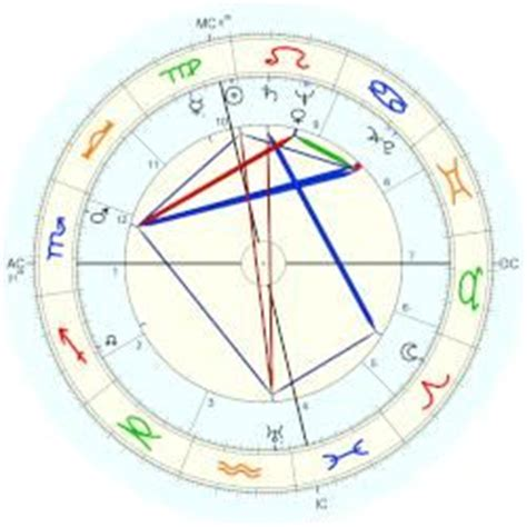 maria callas birth chart 37 best images about horoscope music on pinterest lady