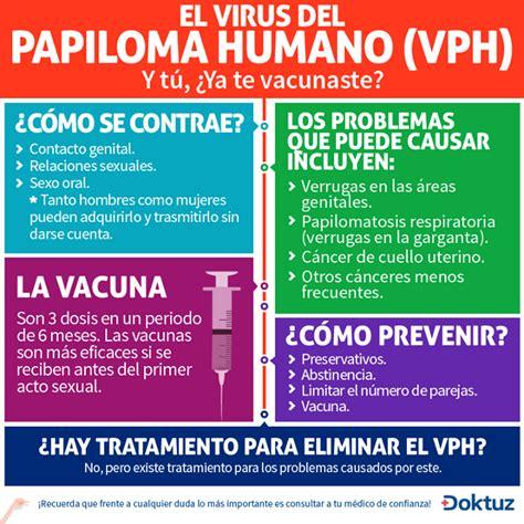 el virus del papiloma humano vph es tan comn como una el virus del papiloma humano vph https doktuz com