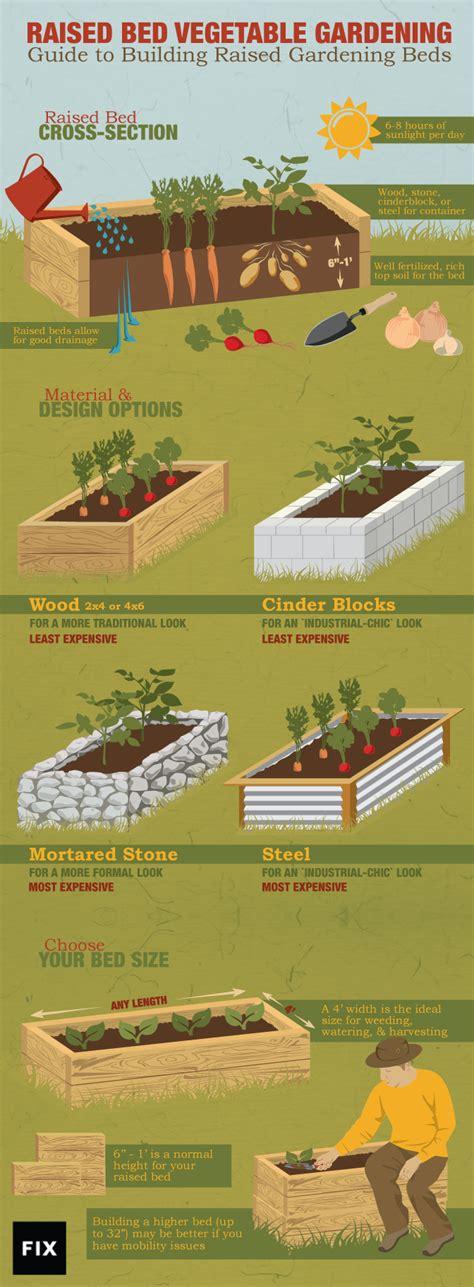 raised garden bed ideas vegetables raised vegetable garden beds ideas