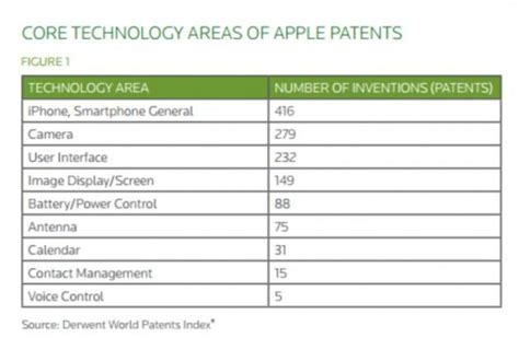 ufficio abbonamenti altroconsumo tabella brevetti il fatto quotidiano