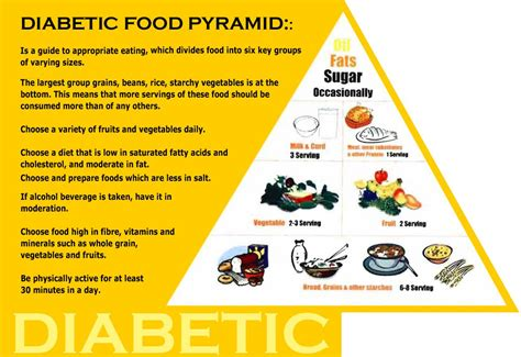 diabetic food printable diabetic food pyramid pictures to pin on pinsdaddy
