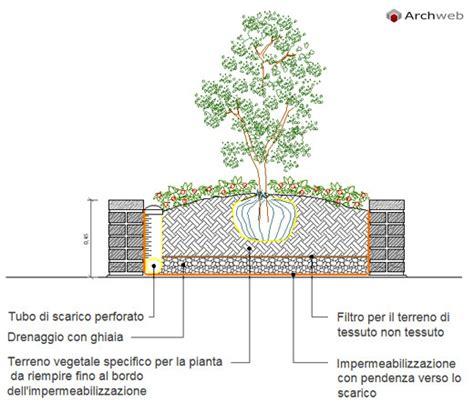 vasi dwg fioriere urbane in muratura