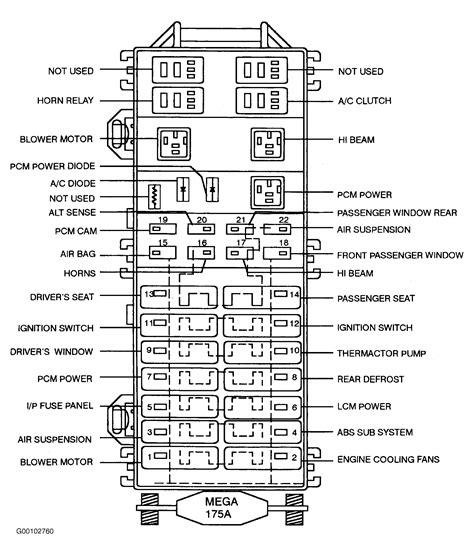 1994 lincoln 8 underhood fuse box repair wiring scheme