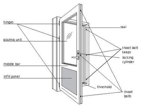 Exterior Door Components Doors Viking Window As