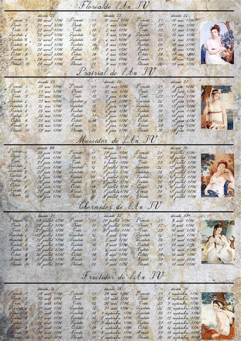 Calendrier Revolutionaire Aide De Jeu Khaos 1795 Le Calendrier R 233 Volutionnaire