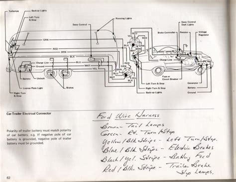 airstream wiring harness 24 wiring diagram images