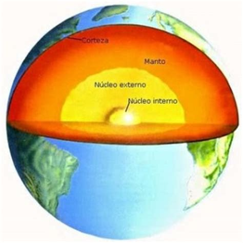 nucleo interno della terra energia geotermica ecologiae
