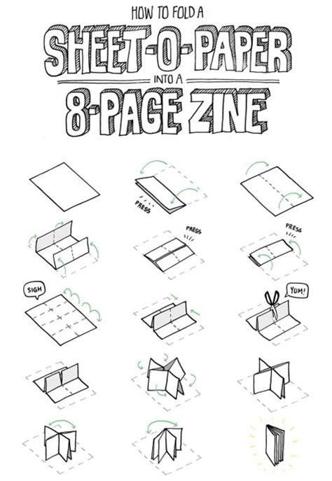 free zine layout mental bistro 8 pg zine from a single sheet of paper
