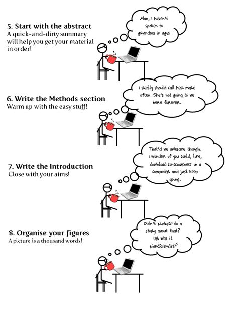 How To Make Essay Writing Easy by Easy Ways To Write A Essay Writing Service