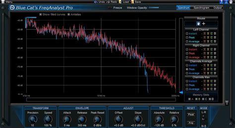 format audio cbr mp3 aac ogg voyage au coeur de la compression audio