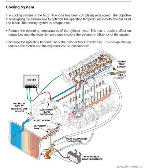 motor overoppheter m52b28 side 2 teknisk bimmers no