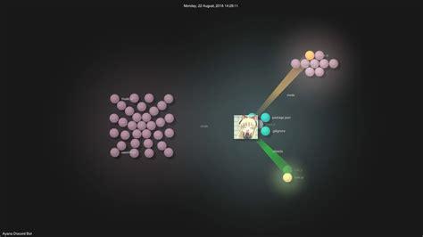 discord ayana ayana discord bot development visualization 05 29 16 01