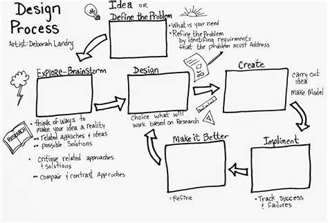Engineering Design Process Worksheet by Engineering Design Process Worksheet Photos Getadating