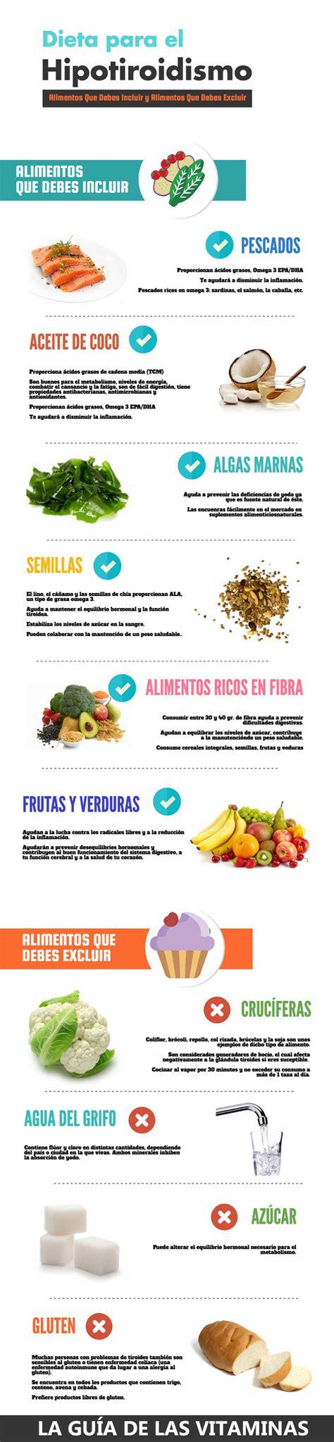 alimentos para hipertiroidismo dieta para el hipotiroidismo y tratamiento la