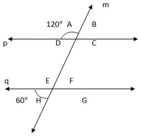 Lines and Angles - Definitions & Properties | Geometry ... Line Geometry Example
