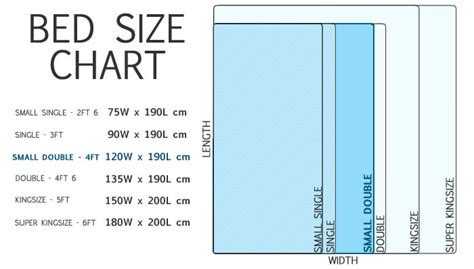 How Large Is A Size Bed by Bed Guide Hotelroomsearch Net