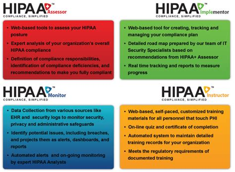 printable hipaa poster hipaa training programs software free download