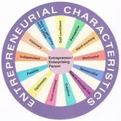 Characteristics of a successful entrepreneur cloudnineurbanwear