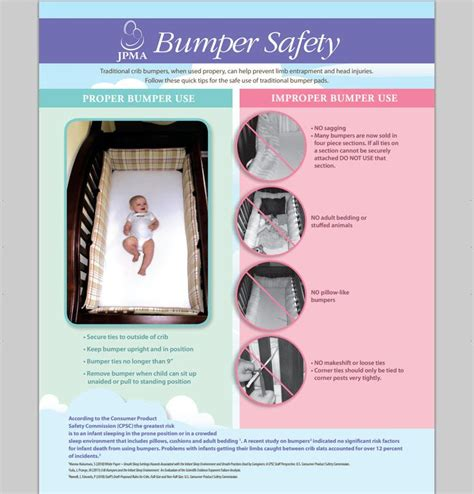 Baby Crib Bumpers Safety Are You Using Crib Bumper Pads To Create A Safe Sleep Zone For Baby Follow These Tips For