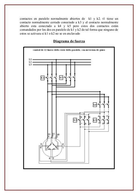 un inform 225 tico en hacer sistemas ca todos los diagramas