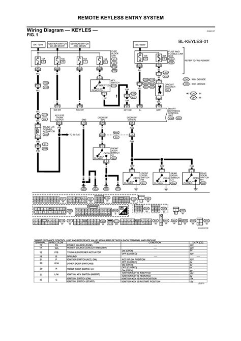 nissan nats alarm wiring diagram wiring diagram with