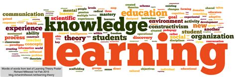 The Ories Of Learning different types of learners with images 183 aarongoh 183 storify