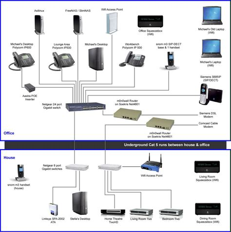 home network wiring diagram home get free image about