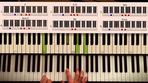 tutorial piano keep being you how to play have a little faith in me john hiatt