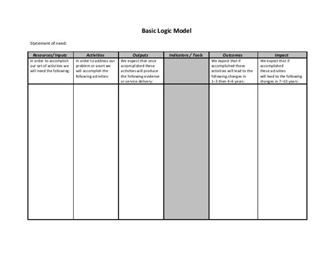 Logic Model Template E Commercewordpress Logic Model Template Word