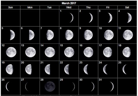 2017 full moon calendar spacecom march 2017 moon phase calendar templates