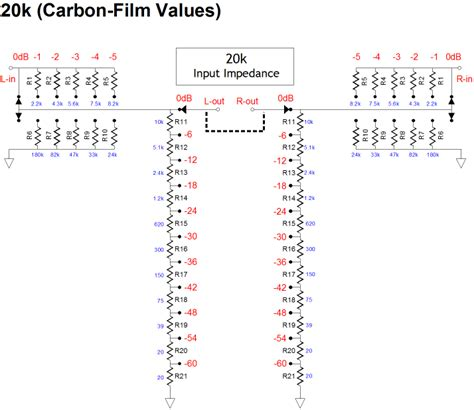resistor ladder calculator ladder attenuator resistor values 28 images on stepped attenuators ii pi attenuator