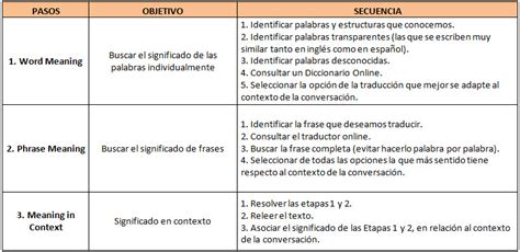 preguntas en ingles con if preguntas frecuentes faq ingl 233 s 2
