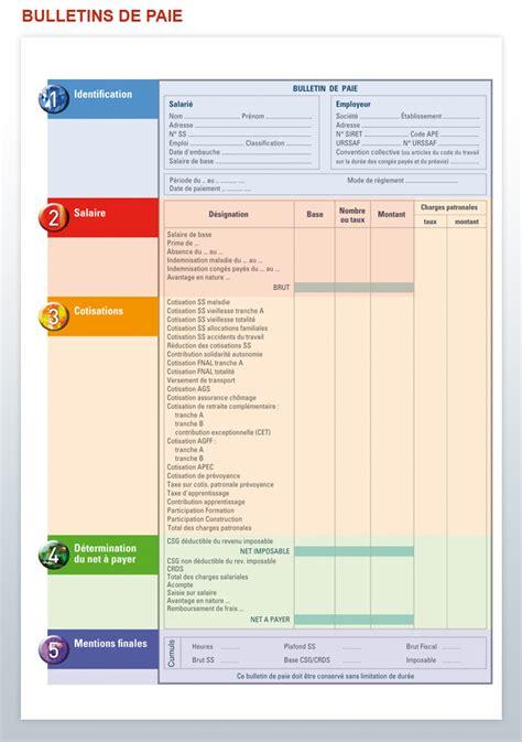 bulletin de paie fonctionnaire territorial nouveau guide permanent paie bi m 233 dia