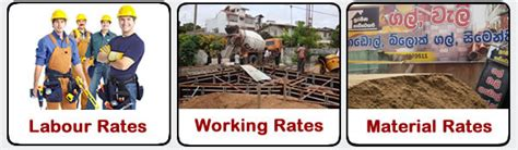 low cost house construction in sri lanka house construction low cost house construction in sri lanka