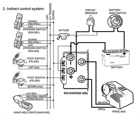 warn winch a2000 wiring diagram warn atv winch elsavadorla