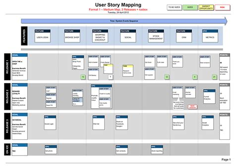 agile templates agile user story map template scrum mvp planning