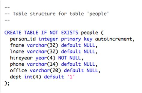 Mysql Create Table If Not Exists by Mysql To Sqlite