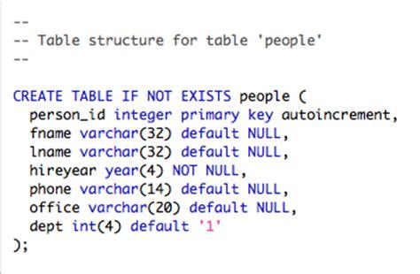 Sqlite Create Table by Mysql To Sqlite