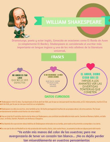 william shakespeare biography in infographic william shakespeare by andrea sanabria infographic
