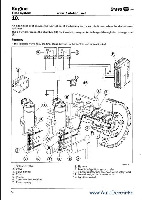 fiat doblo wiring diagram pdf 1992 chevy alternator wiring