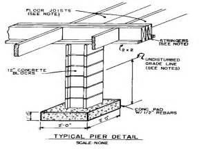 house pier foundation details concrete pier detail pier